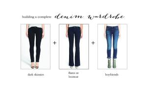 building a denim wardrobe